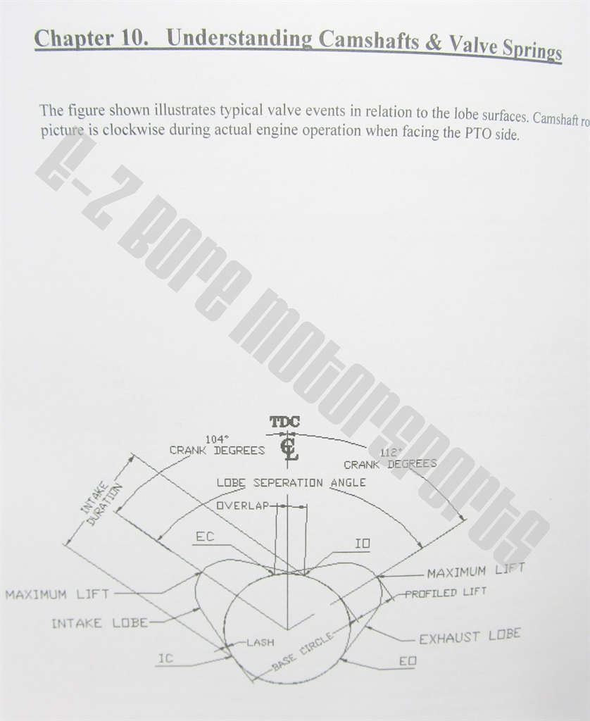 Engine Building Manual For Briggs Stratton Flathead Chainsaw Exhaust Valve Diagram Our